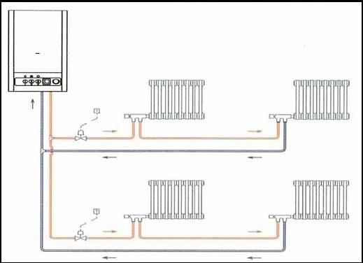 Manutenzione straordinaria impianto riscaldamento for Disegno impianto riscaldamento a termosifoni